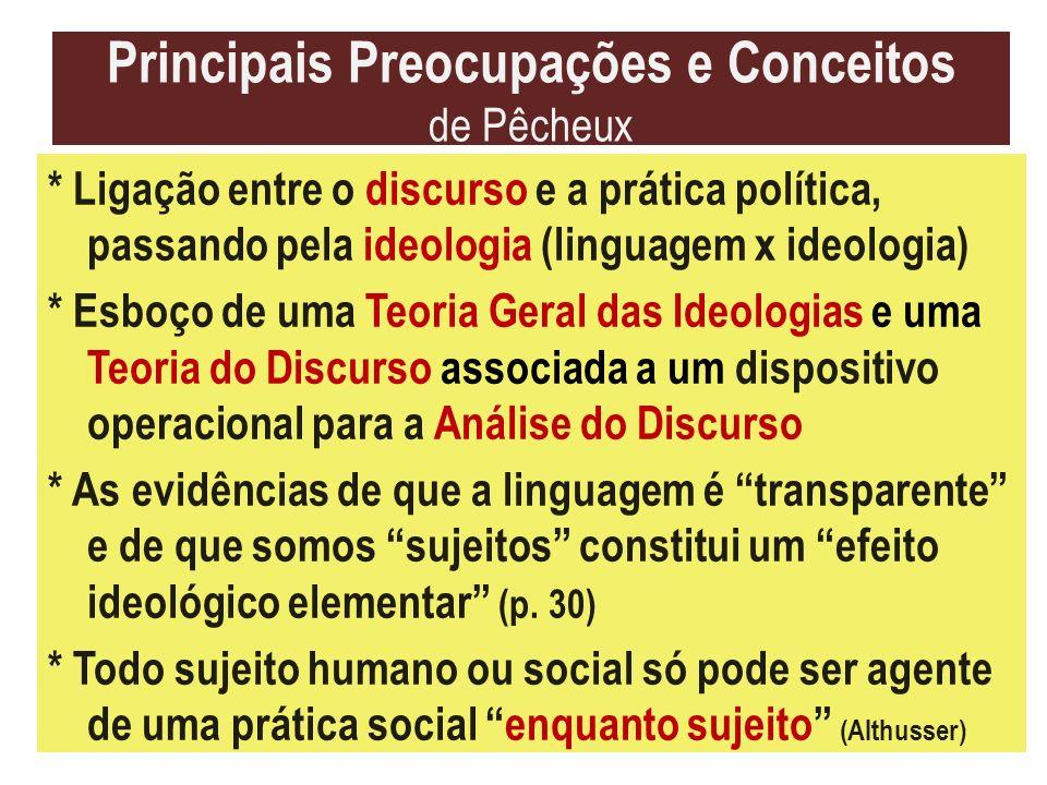 Principais Preocupações e Conceitos de Pêcheux * Ligação entre o discurso e a prática política, passando pela ideologia (linguagem x ideologia) * Esbo