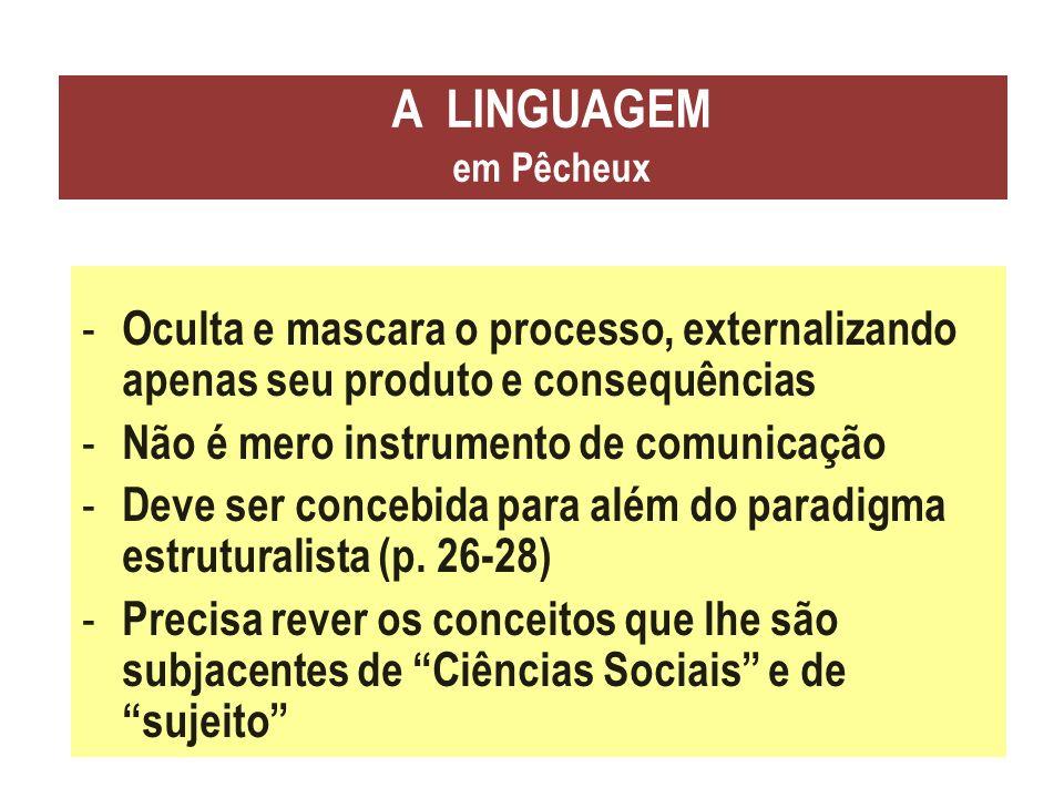A LINGUAGEM em Pêcheux - Oculta e mascara o processo, externalizando apenas seu produto e consequências - Não é mero instrumento de comunicação - Deve