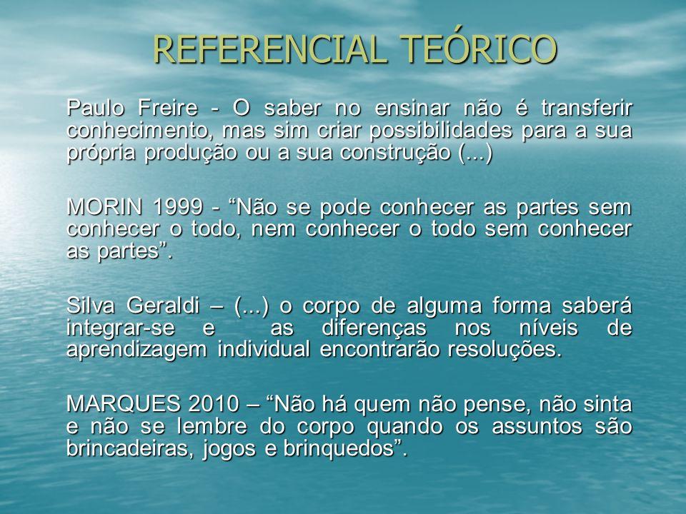 Paulo Freire - O saber no ensinar não é transferir conhecimento, mas sim criar possibilidades para a sua própria produção ou a sua construção (...) MO