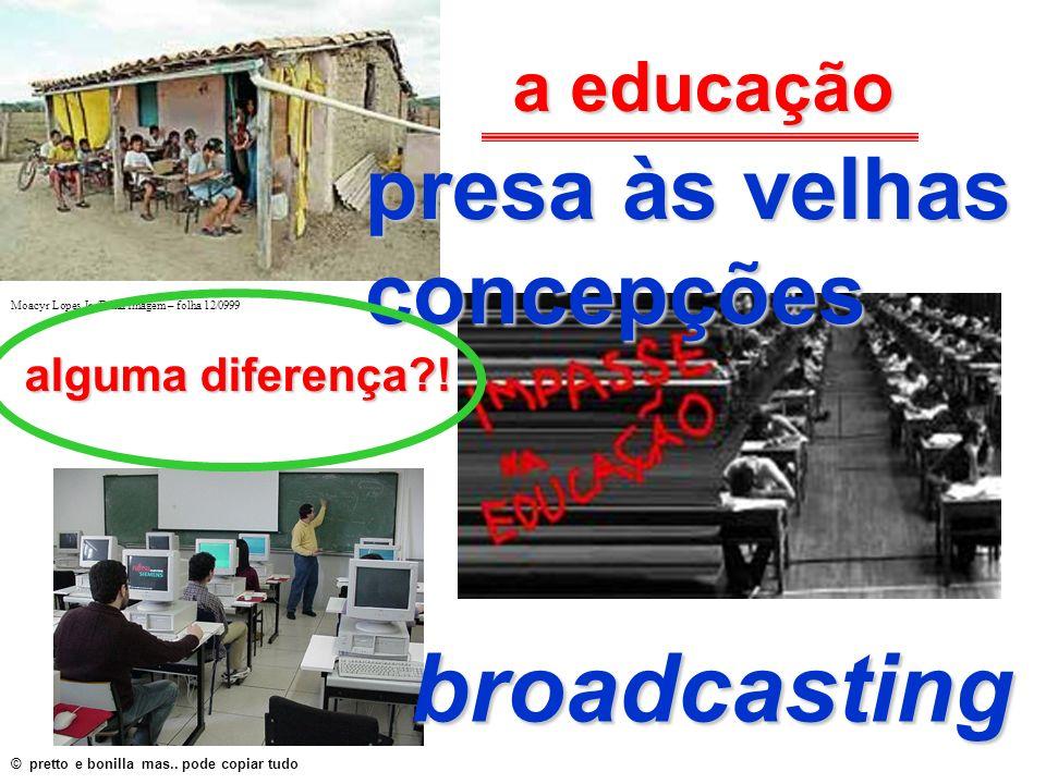 a educação Moacyr Lopes Jr./Folha Imagem – folha 12/0999 © pretto e bonilla mas.. pode copiar tudo presa às velhas concepções broadcasting alguma dife