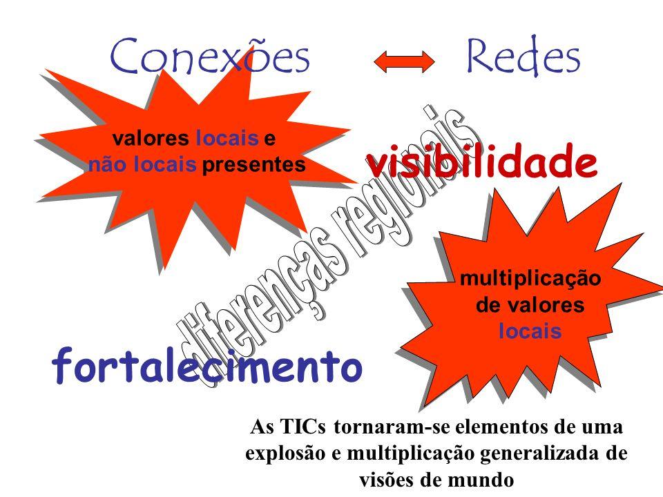 valores locais e não locais presentes valores locais e não locais presentes multiplicação de valores locais As TICs tornaram-se elementos de uma explo
