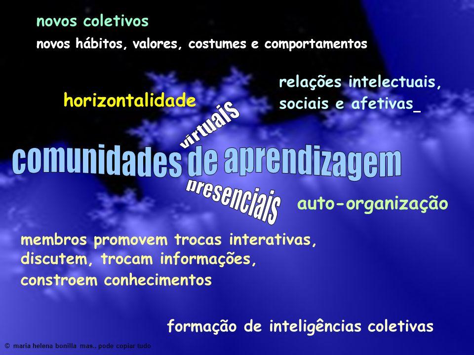 formação de inteligências coletivas membros promovem trocas interativas, discutem, trocam informações, constroem conhecimentos novos coletivos novos h