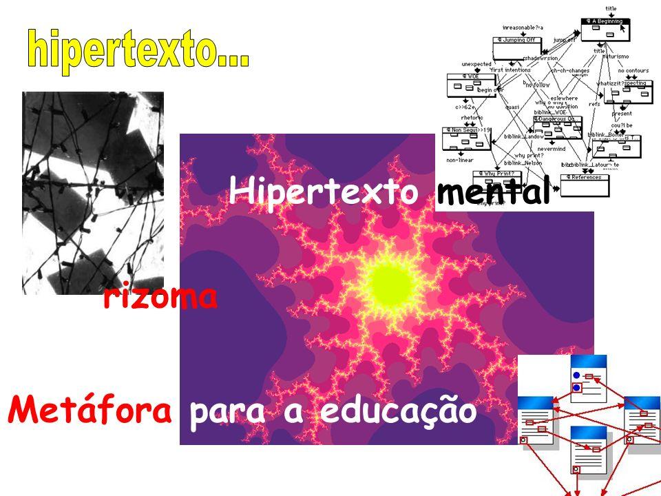 Metáfora para a educação Hipertexto mental rizoma