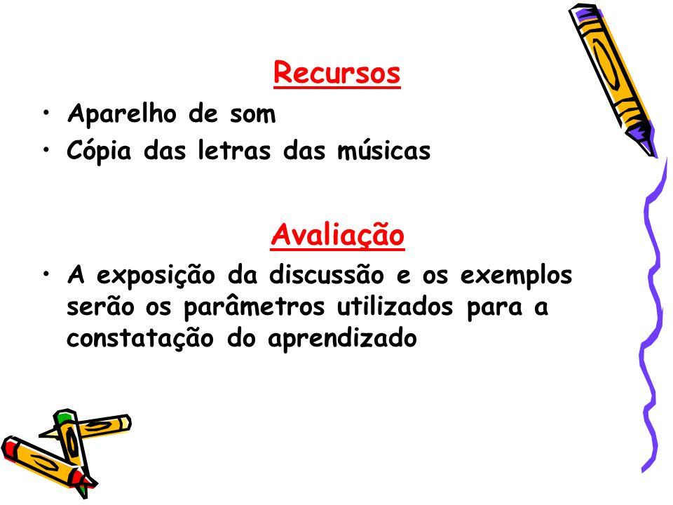 Recursos Aparelho de som Cópia das letras das músicas Avaliação A exposição da discussão e os exemplos serão os parâmetros utilizados para a constataç