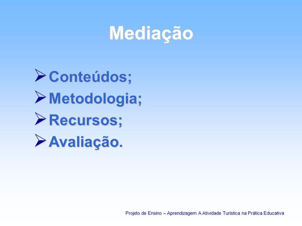 Mediação Conteúdos; Conteúdos; Metodologia; Metodologia; Recursos; Recursos; Avaliação. Avaliação. Projeto de Ensino – Aprendizagem A Atividade Turíst