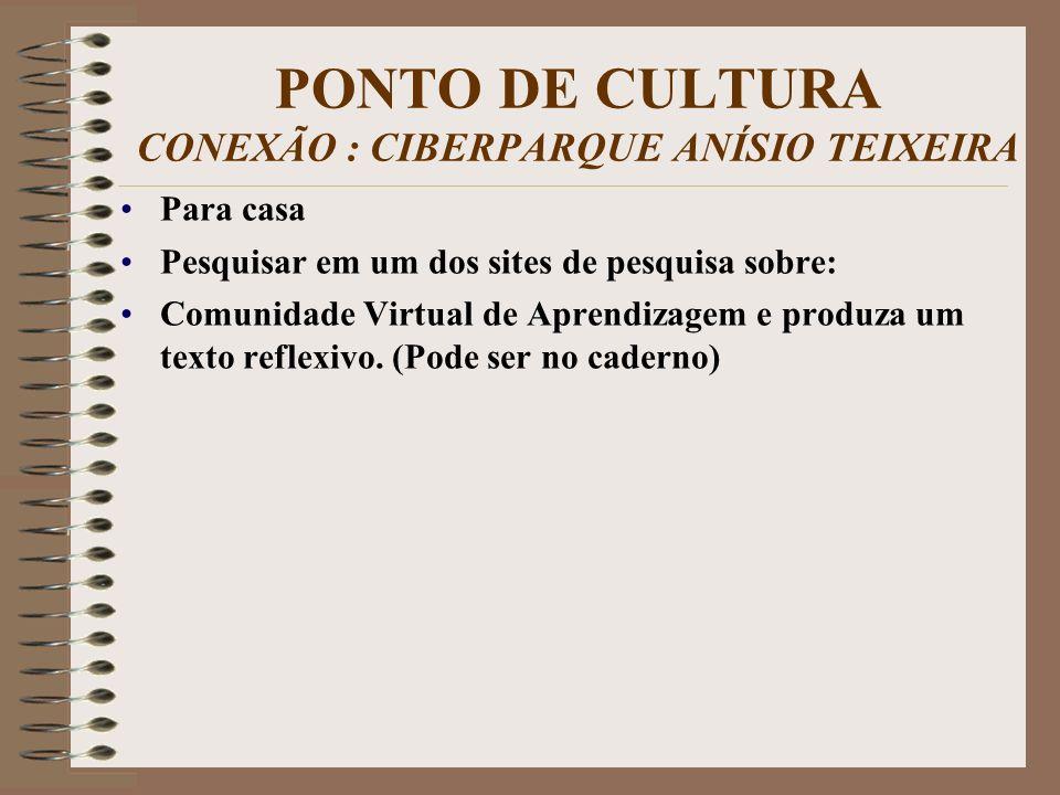PONTO DE CULTURA CONEXÃO : CIBERPARQUE ANÍSIO TEIXEIRA Para casa Pesquisar em um dos sites de pesquisa sobre: Comunidade Virtual de Aprendizagem e pro