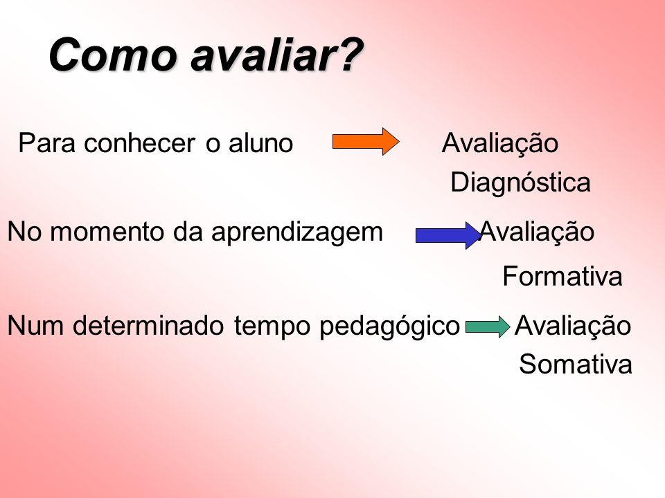 Como avaliar? Para conhecer o aluno Avaliação Diagnóstica No momento da aprendizagem Avaliação Formativa Num determinado tempo pedagógico Avaliação So