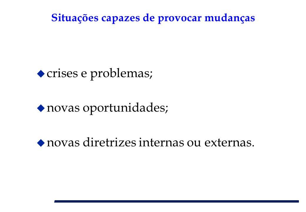 Situações capazes de provocar mudanças u crises e problemas; u novas oportunidades; u novas diretrizes internas ou externas.