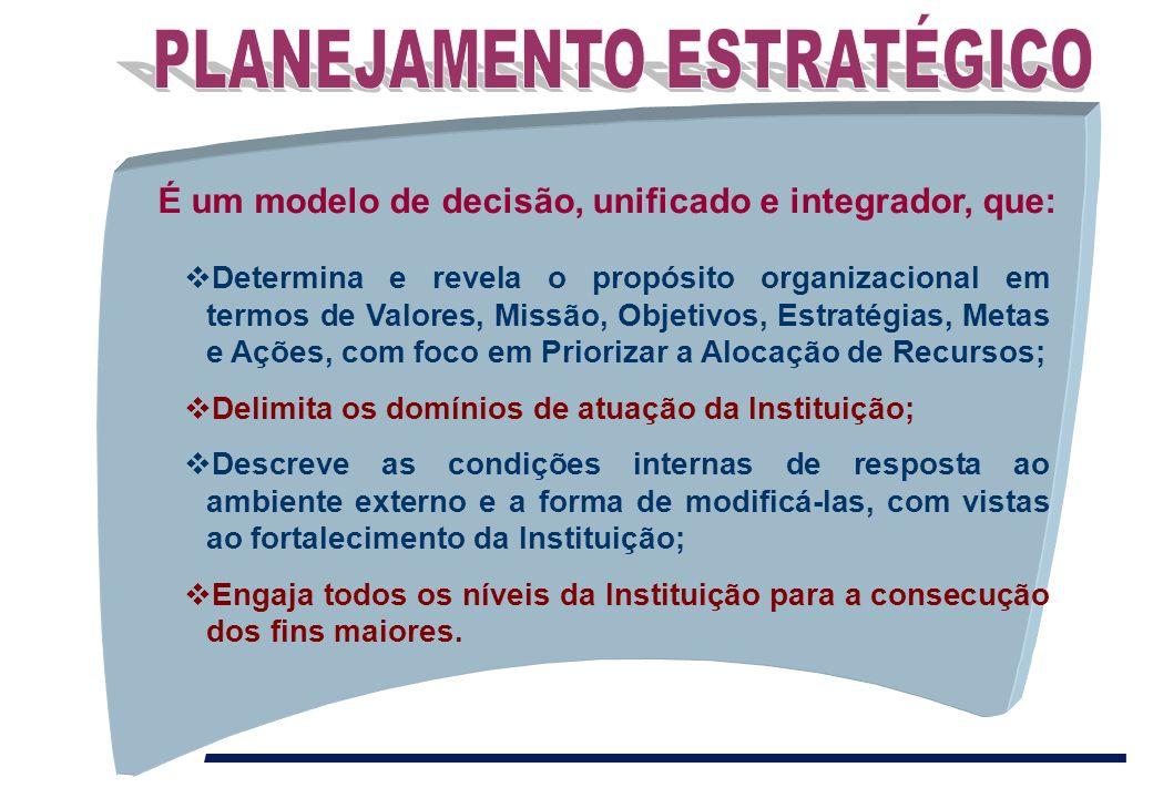 É um modelo de decisão, unificado e integrador, que: vDetermina e revela o propósito organizacional em termos de Valores, Missão, Objetivos, Estratégi