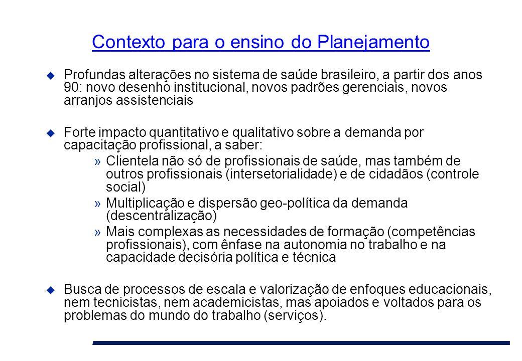 Contexto para o ensino do Planejamento u Profundas alterações no sistema de saúde brasileiro, a partir dos anos 90: novo desenho institucional, novos