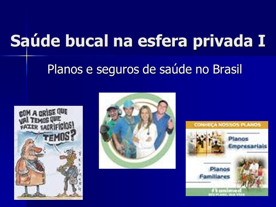 Saúde bucal na esfera privada I Planos e seguros de saúde no Brasil