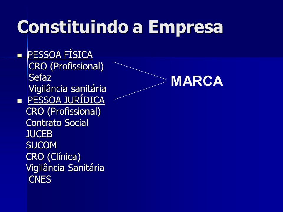 Constituindo a Empresa PESSOA FÍSICA PESSOA FÍSICA CRO (Profissional) CRO (Profissional) Sefaz Sefaz Vigilância sanitária Vigilância sanitária PESSOA
