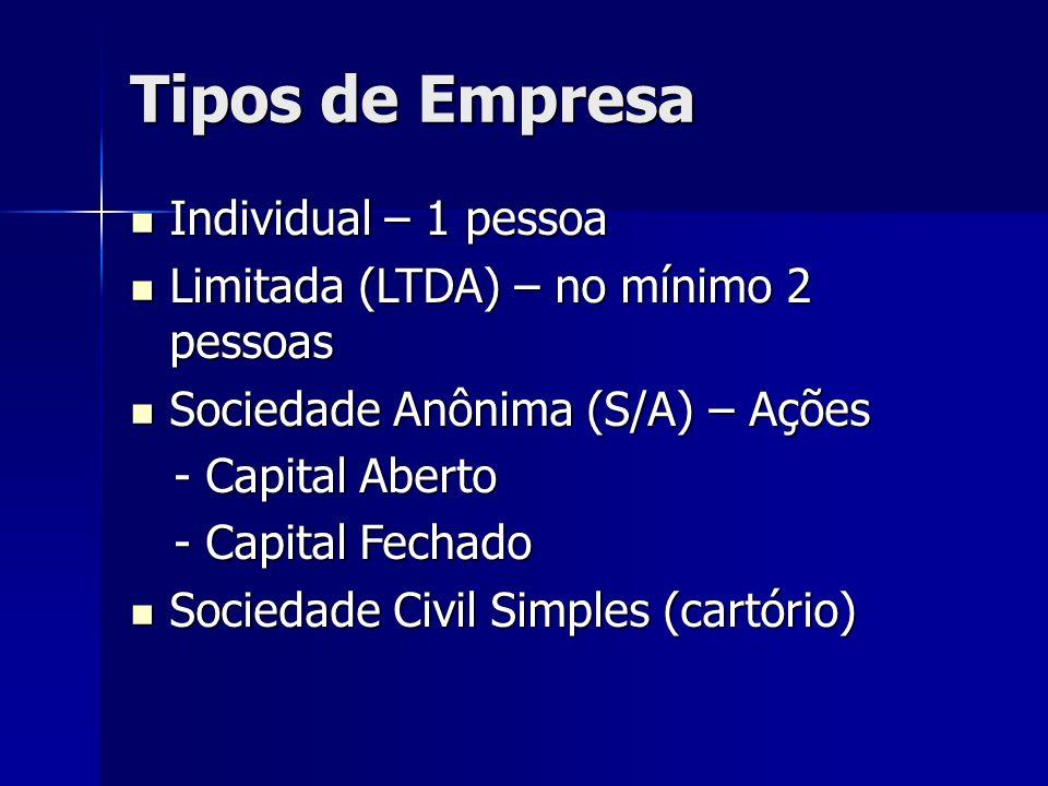 Tipos de Empresa Individual – 1 pessoa Individual – 1 pessoa Limitada (LTDA) – no mínimo 2 pessoas Limitada (LTDA) – no mínimo 2 pessoas Sociedade Anô