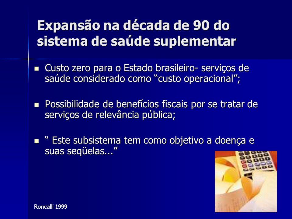 Expansão na década de 90 do sistema de saúde suplementar Custo zero para o Estado brasileiro- serviços de saúde considerado como custo operacional; Cu