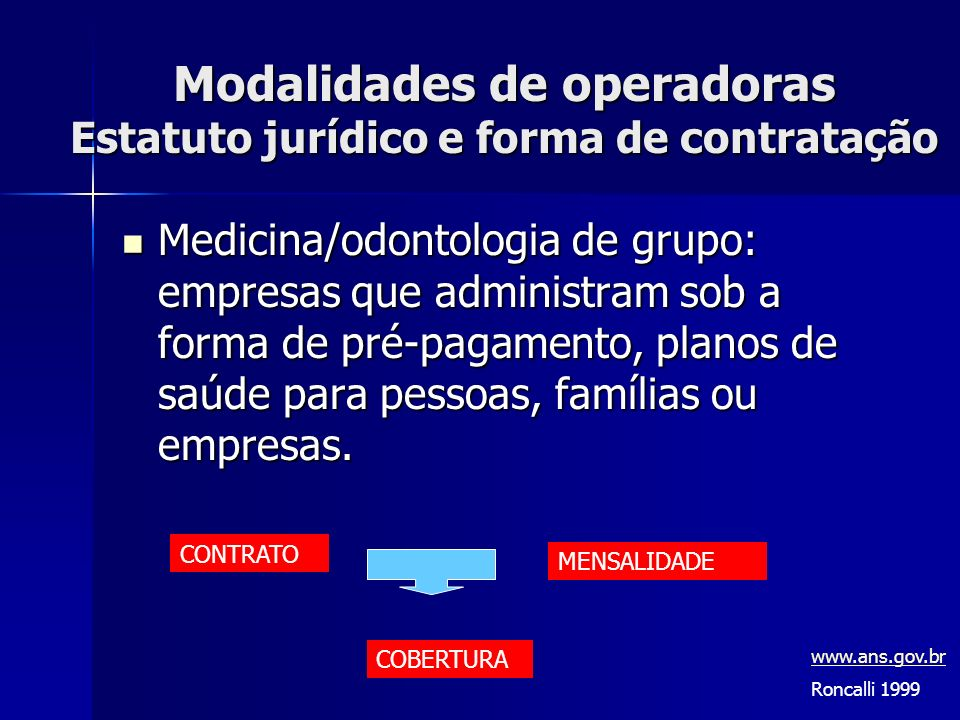 Modalidades de operadoras Estatuto jurídico e forma de contratação Medicina/odontologia de grupo: empresas que administram sob a forma de pré-pagament