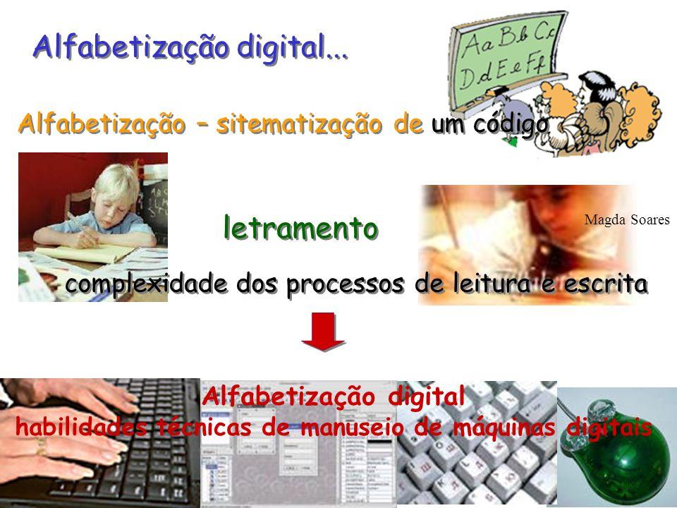 Alfabetização digital... Alfabetização – sitematização de um código complexidade dos processos de leitura e escrita letramento Alfabetização digital h
