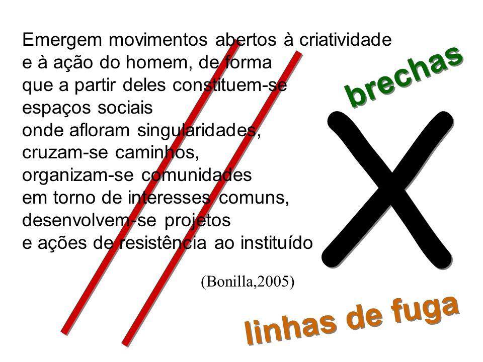 X X Emergem movimentos abertos à criatividade e à ação do homem, de forma que a partir deles constituem-se espaços sociais onde afloram singularidades