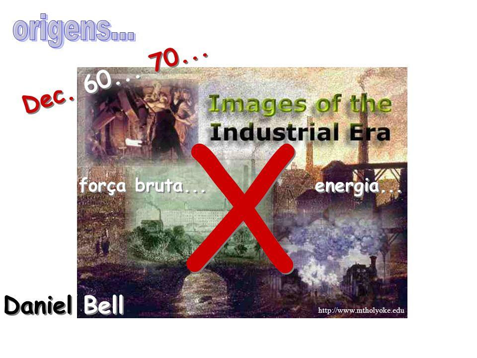 X X http://www.mtholyoke.edu Dec. 60... 70... Daniel Bell força bruta... energia...