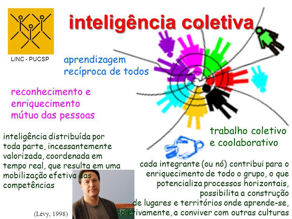 trabalho coletivo e coolaborativo aprendizagem recíproca de todos reconhecimento e enriquecimento mútuo das pessoas inteligência distribuída por toda