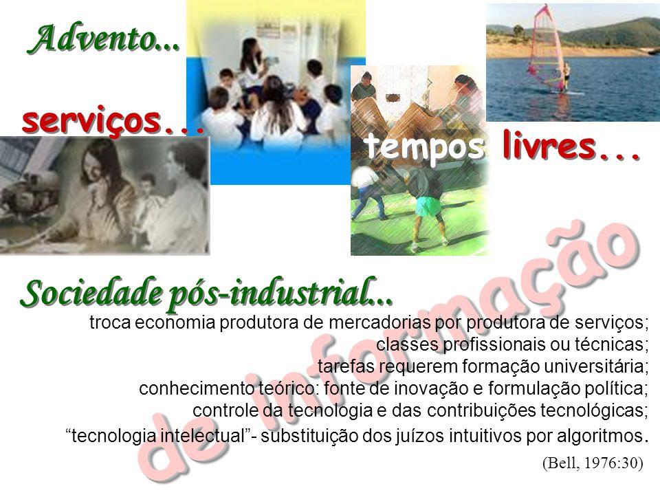 de informação serviços... tempos livres... Advento... troca economia produtora de mercadorias por produtora de serviços; classes profissionais ou técn