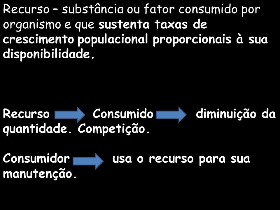 Recurso – substância ou fator consumido por organismo e que sustenta taxas de crescimento populacional proporcionais à sua disponibilidade. Recurso Co