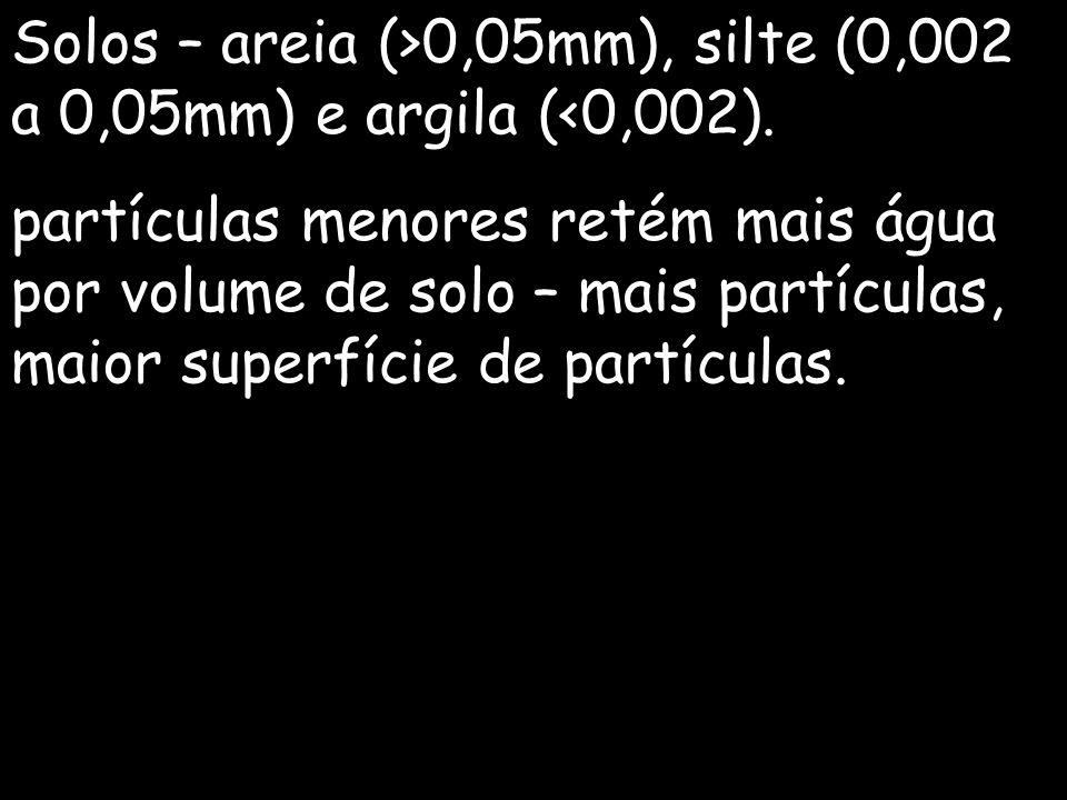 Solos – areia (>0,05mm), silte (0,002 a 0,05mm) e argila (<0,002). partículas menores retém mais água por volume de solo – mais partículas, maior supe