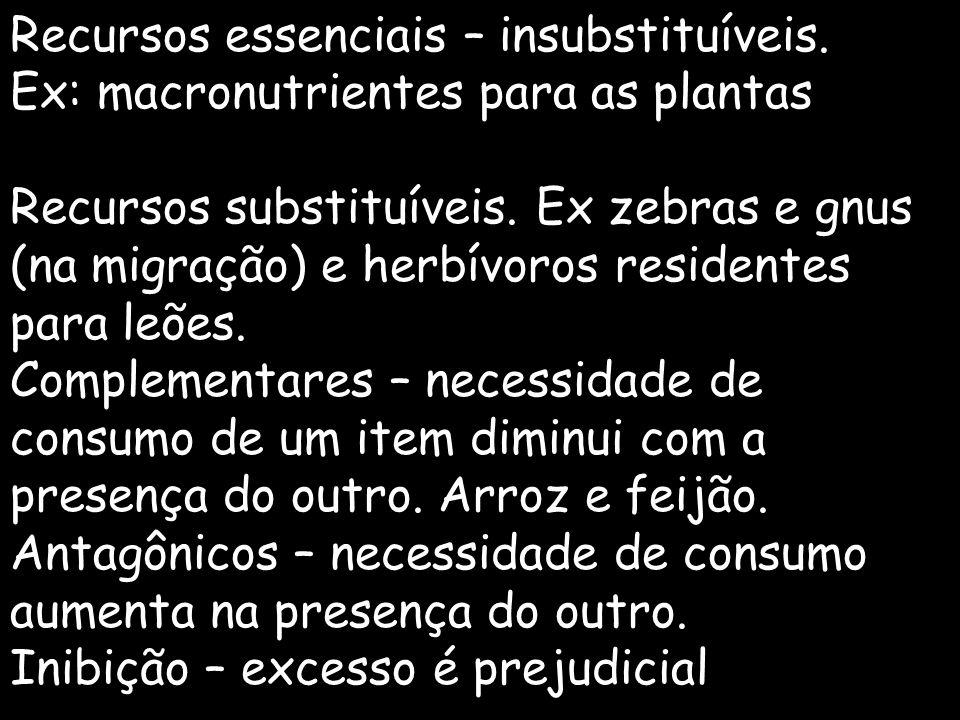 Recursos essenciais – insubstituíveis. Ex: macronutrientes para as plantas Recursos substituíveis. Ex zebras e gnus (na migração) e herbívoros residen