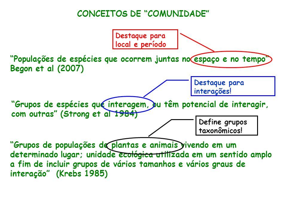CONCEITOS DE COMUNIDADE Populações de espécies que ocorrem juntas no espaço e no tempo Begon et al (2007) Grupos de espécies que interagem, ou têm pot