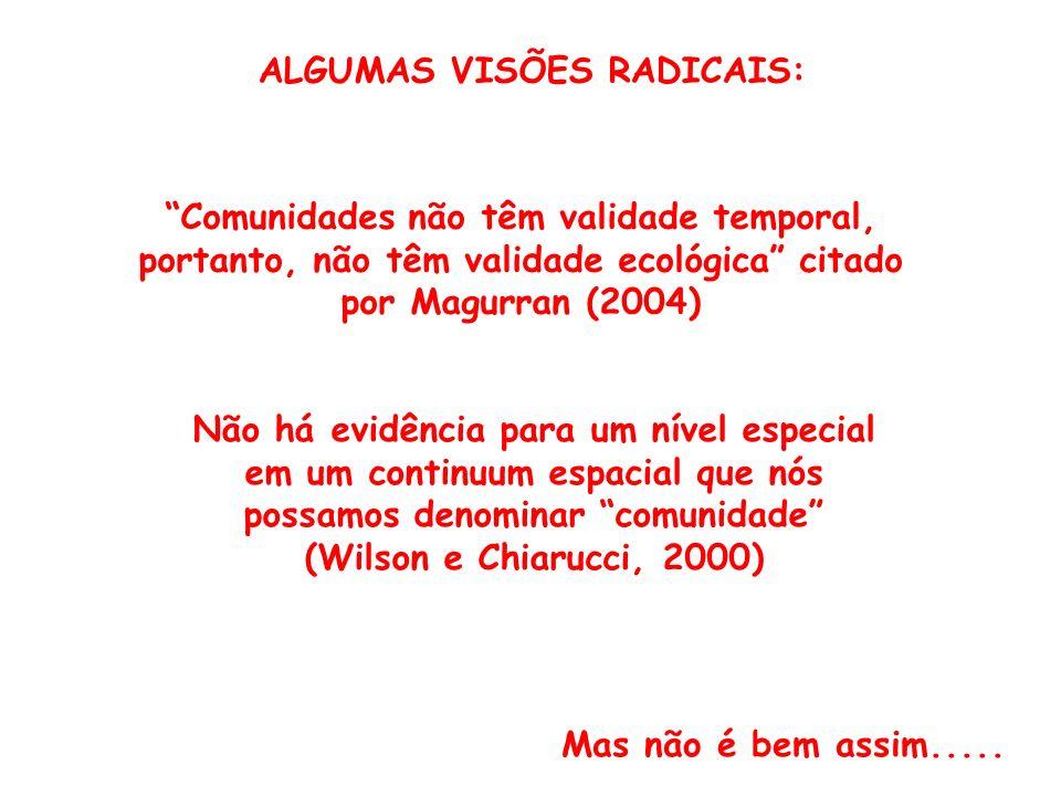 ALGUMAS VISÕES RADICAIS: Comunidades não têm validade temporal, portanto, não têm validade ecológica citado por Magurran (2004) Não há evidência para