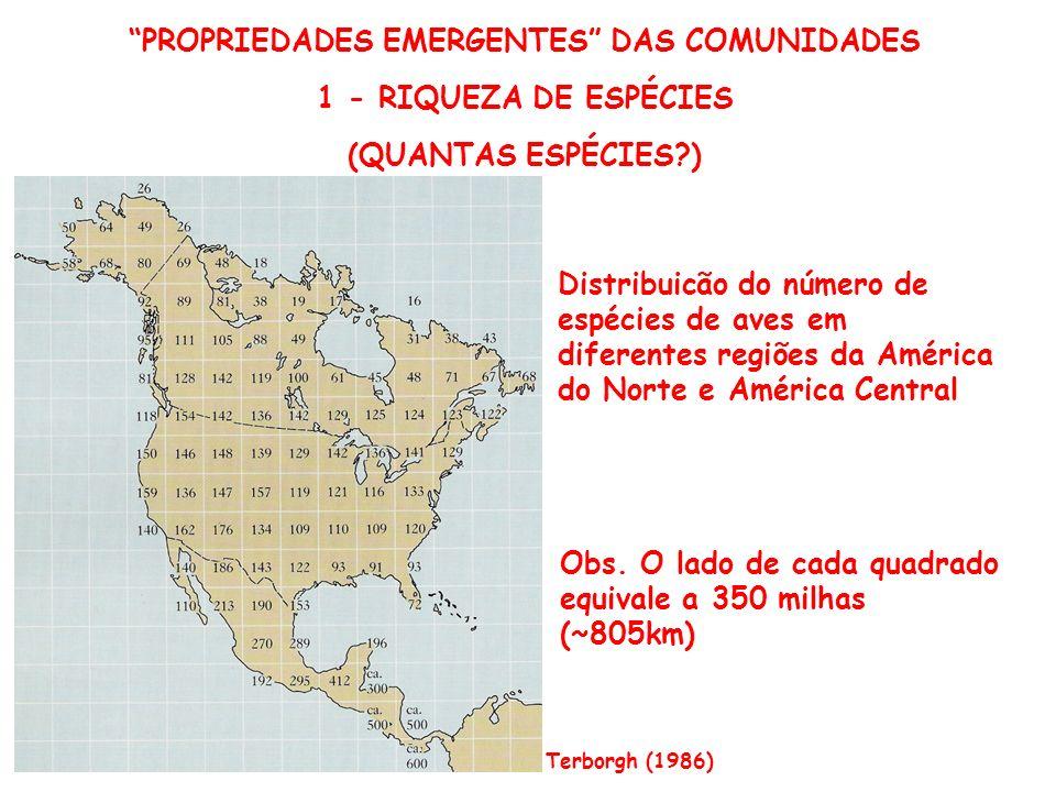 PROPRIEDADES EMERGENTES DAS COMUNIDADES 1 - RIQUEZA DE ESPÉCIES (QUANTAS ESPÉCIES?) Distribuicão do número de espécies de aves em diferentes regiões d