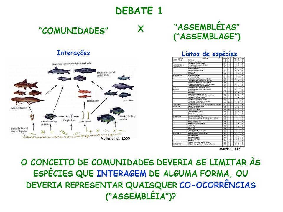 O CONCEITO DE COMUNIDADES DEVERIA SE LIMITAR ÀS ESPÉCIES QUE INTERAGEM DE ALGUMA FORMA, OU DEVERIA REPRESENTAR QUAISQUER CO-OCORRÊNCIAS (ASSEMBLÉIA)?