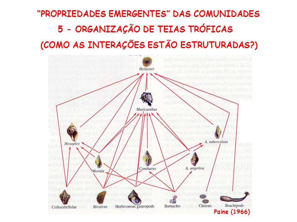 PROPRIEDADES EMERGENTES DAS COMUNIDADES 5 - ORGANIZAÇÃO DE TEIAS TRÓFICAS (COMO AS INTERAÇÕES ESTÃO ESTRUTURADAS?) Paine (1966)