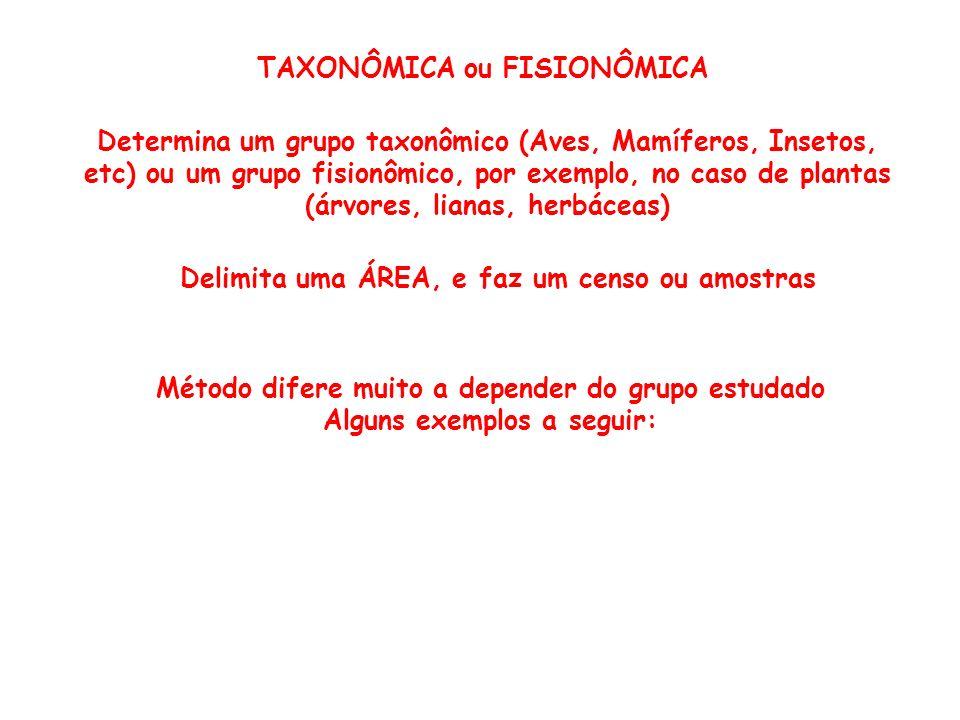 TAXONÔMICA ou FISIONÔMICA Determina um grupo taxonômico (Aves, Mamíferos, Insetos, etc) ou um grupo fisionômico, por exemplo, no caso de plantas (árvo