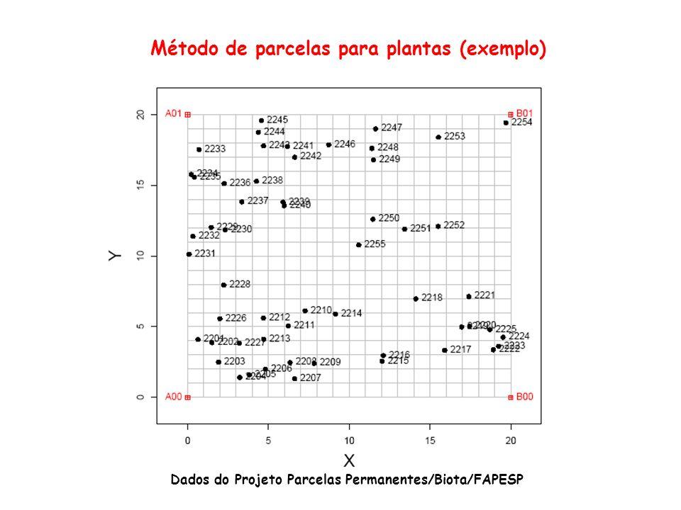 Método de parcelas para plantas (exemplo) Dados do Projeto Parcelas Permanentes/Biota/FAPESP