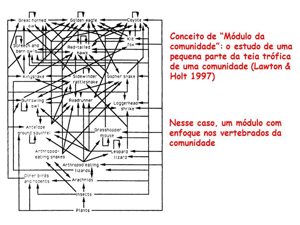 Conceito de Módulo da comunidade: o estudo de uma pequena parte da teia trófica de uma comunidade (Lawton & Holt 1997) Nesse caso, um módulo com enfoq