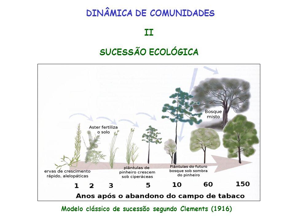 DINÂMICA DE COMUNIDADES II SUCESSÃO ECOLÓGICA Modelo clássico de sucessão segundo Clements (1916)