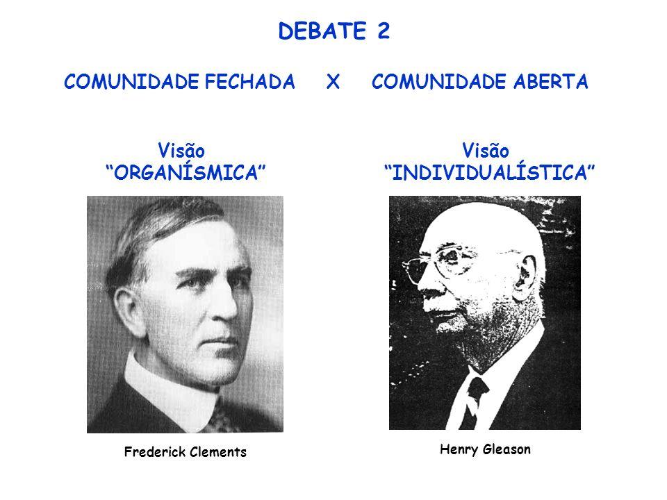 DEBATE 2 COMUNIDADE FECHADA X COMUNIDADE ABERTA Visão ORGANÍSMICA Frederick Clements Visão INDIVIDUALÍSTICA Henry Gleason