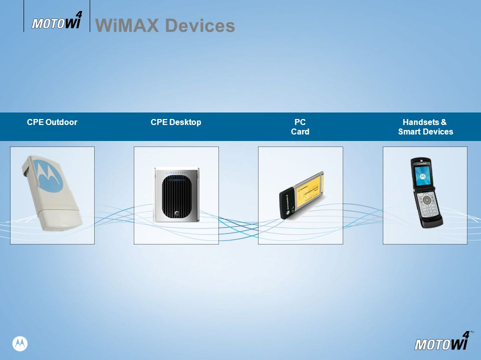 TM CPE OutdoorHandsets & Smart Devices CPE DesktopPC Card WiMAX Devices