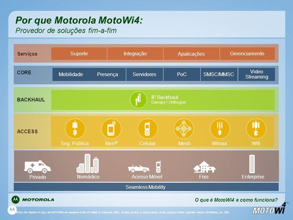 TM Por que Motorola MotoWi4: Provedor de soluções fim-a-fim CORE Serviços SuporteIntegraçãoGerenciamento Apalicações Mobilidade BACKHAUL ACCESS IP Bac
