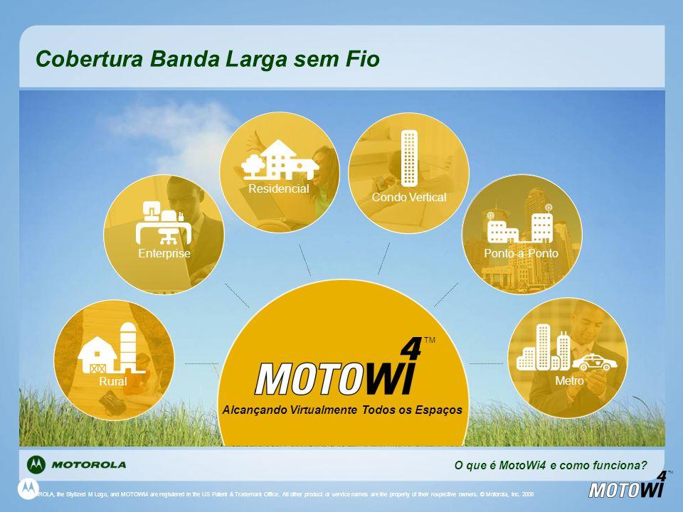 TM Cobertura Banda Larga sem Fio Residencial Enterprise Rural Condo Vertical Alcançando Virtualmente Todos os Espaços Metro Ponto-a-Ponto O que é Moto