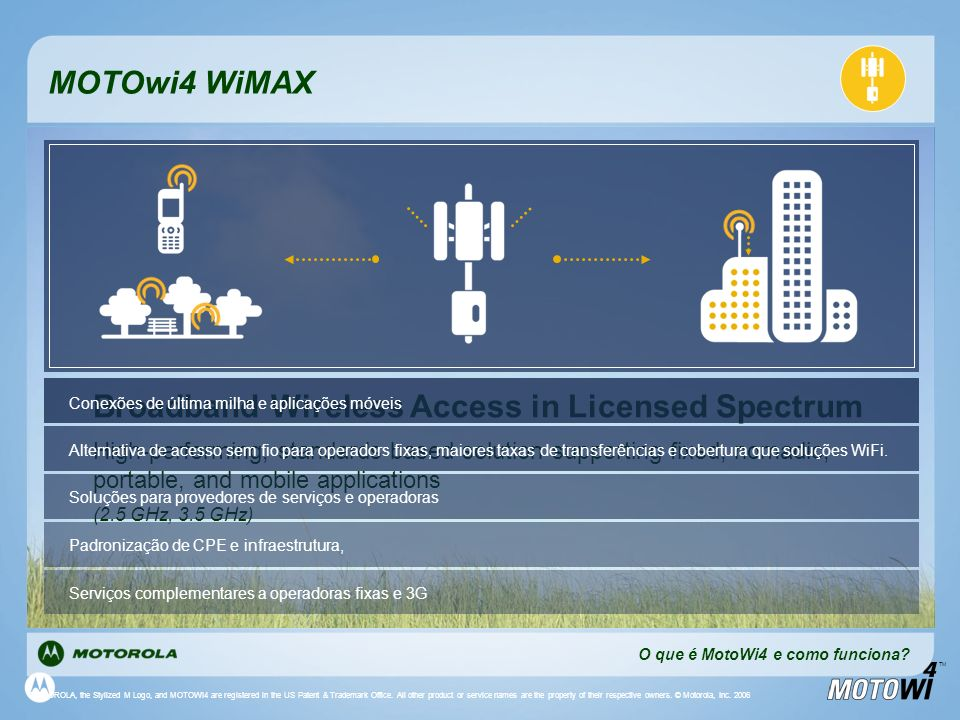 TM MOTOwi4 WiMAX Broadband Wireless Access in Licensed Spectrum High-performing, standards based solution supporting fixed, nomadic, portable, and mob