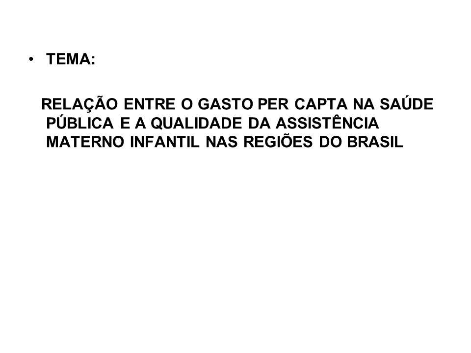 TEMA: RELAÇÃO ENTRE O GASTO PER CAPTA NA SAÚDE PÚBLICA E A QUALIDADE DA ASSISTÊNCIA MATERNO INFANTIL NAS REGIÕES DO BRASIL