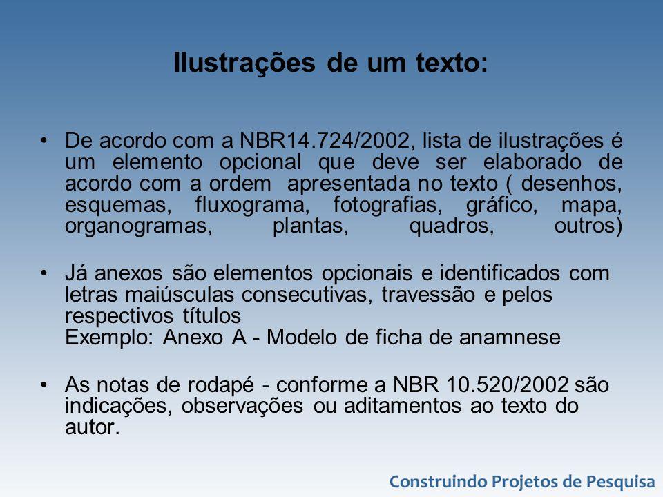 Ilustrações de um texto: De acordo com a NBR14.724/2002, lista de ilustrações é um elemento opcional que deve ser elaborado de acordo com a ordem apre