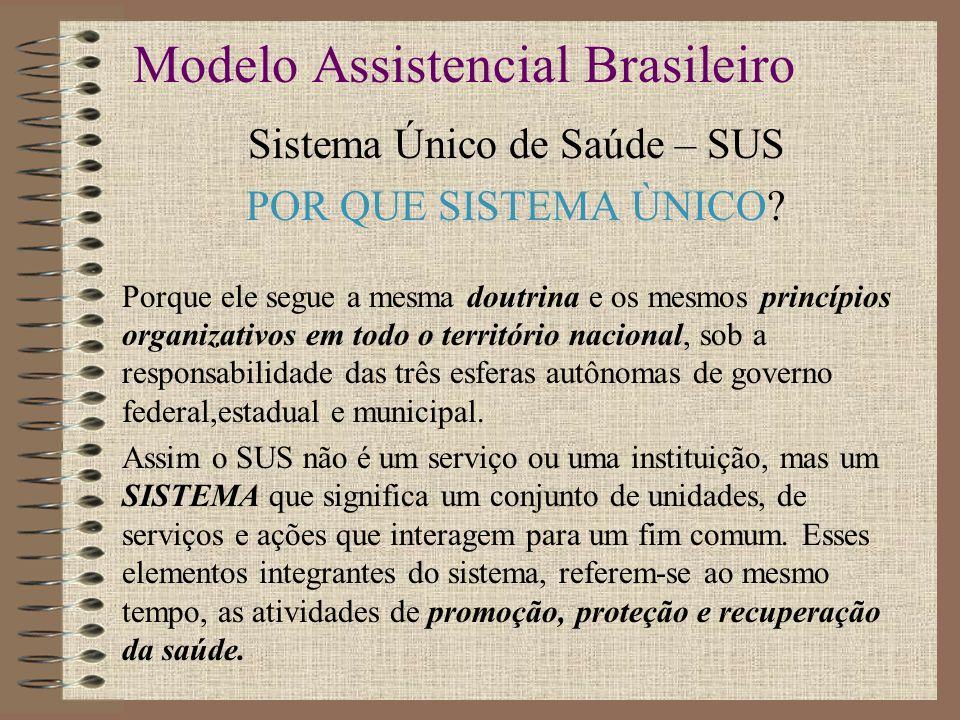 Modelo Assistencial Brasileiro Sistema Único de Saúde – SUS POR QUE SISTEMA ÙNICO.