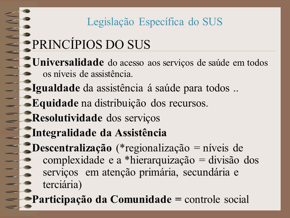 Legislação Específica do SUS PRINCÍPIOS DO SUS Universalidade do acesso aos serviços de saúde em todos os níveis de assistência.