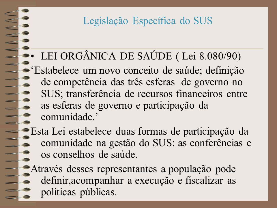 Legislação Específica do SUS LEI ORGÂNICA DE SAÚDE ( Lei 8.080/90) Estabelece um novo conceito de saúde; definição de competência das três esferas de governo no SUS; transferência de recursos financeiros entre as esferas de governo e participação da comunidade.