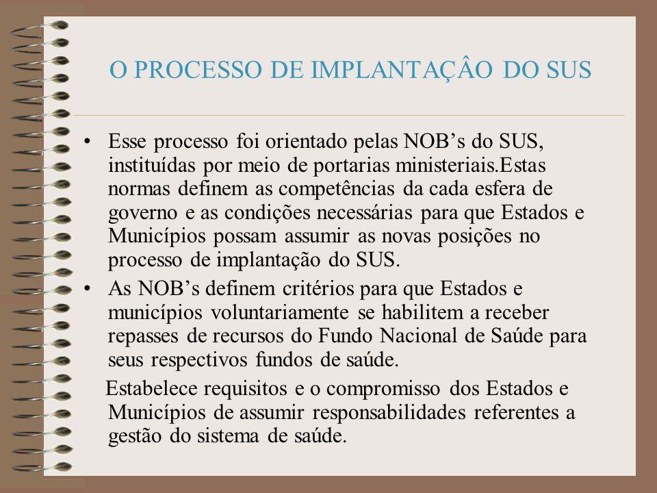 Legislação Específica do SUS LEI ORGÂNICA DE SAÚDE ( Lei 8.080/90) Estabelece um novo conceito de saúde; definição de competência das três esferas de