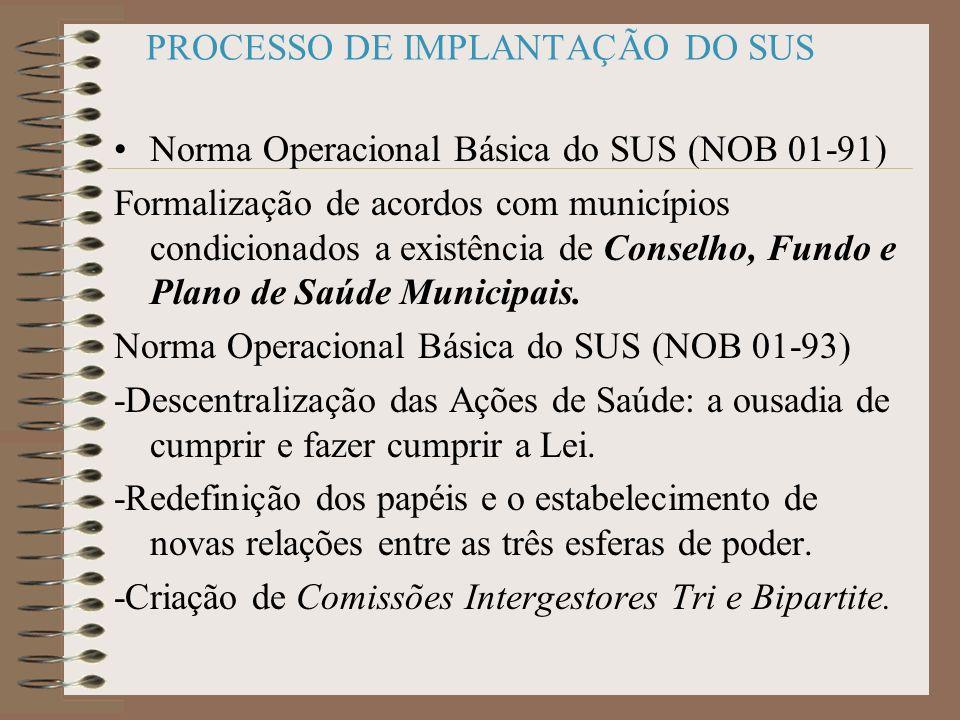 PROCESSO DE IMPLANTAÇÃO DO SUS Norma Operacional Básica do SUS (NOB 01-91) Formalização de acordos com municípios condicionados a existência de Conselho, Fundo e Plano de Saúde Municipais.