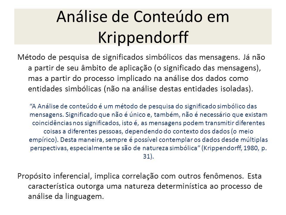Análise de Conteúdo em Krippendorff Método de pesquisa de significados simbólicos das mensagens. Já não a partir de seu âmbito de aplicação (o signifi