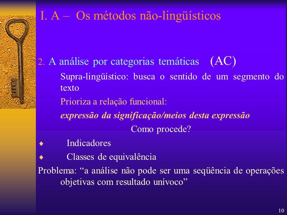 10 2. A análise por categorias temáticas (AC) Supra-lingüístico: busca o sentido de um segmento do texto Prioriza a relação funcional: expressão da si